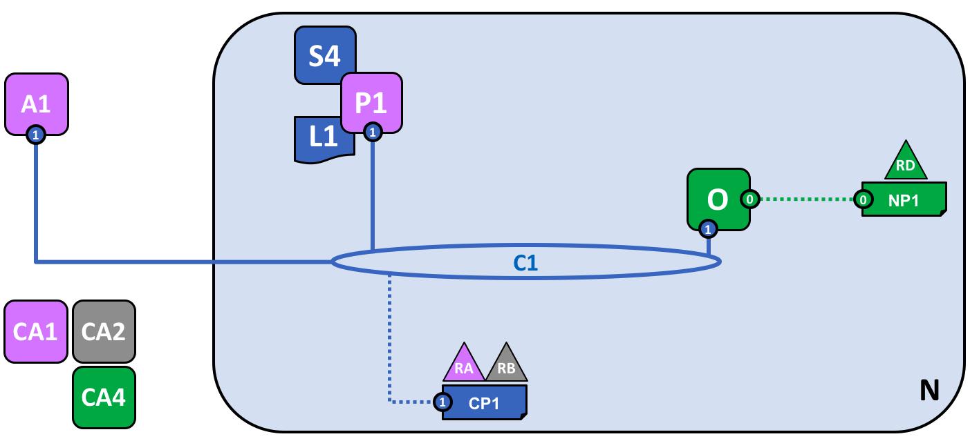 Hyperledger Fabric Network Hyperledger Fabricdocs Master Documentation