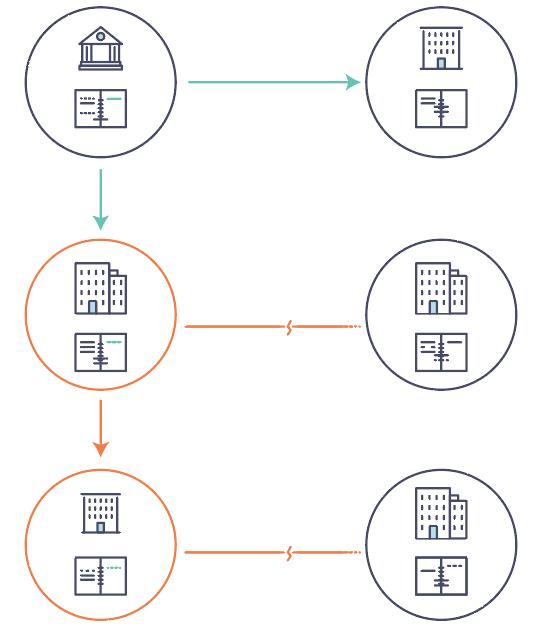 비지니스 네트워크
